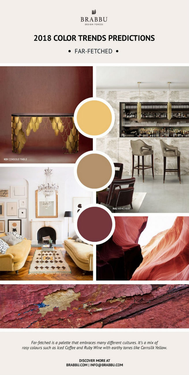 Home Decor Ideas With 2018 Pantone's Color Trends home decor ideas Home Decor Ideas With 2018 Pantone's Color Trends Home D  cor Ideas With 2018 Pantone   s Color Trends 2